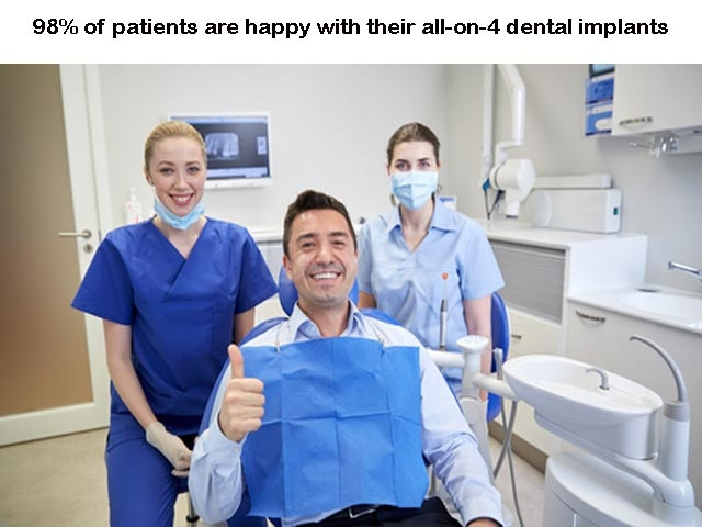 All on 4 implant satisfaction