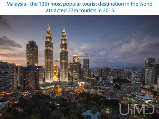 Tourist numbers in Malaysia