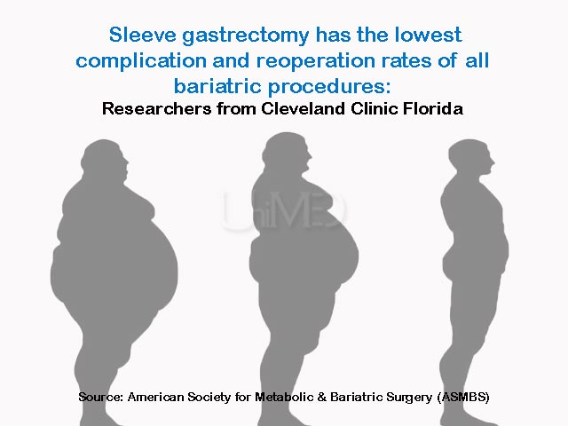 Gastric sleeve - risks & safety